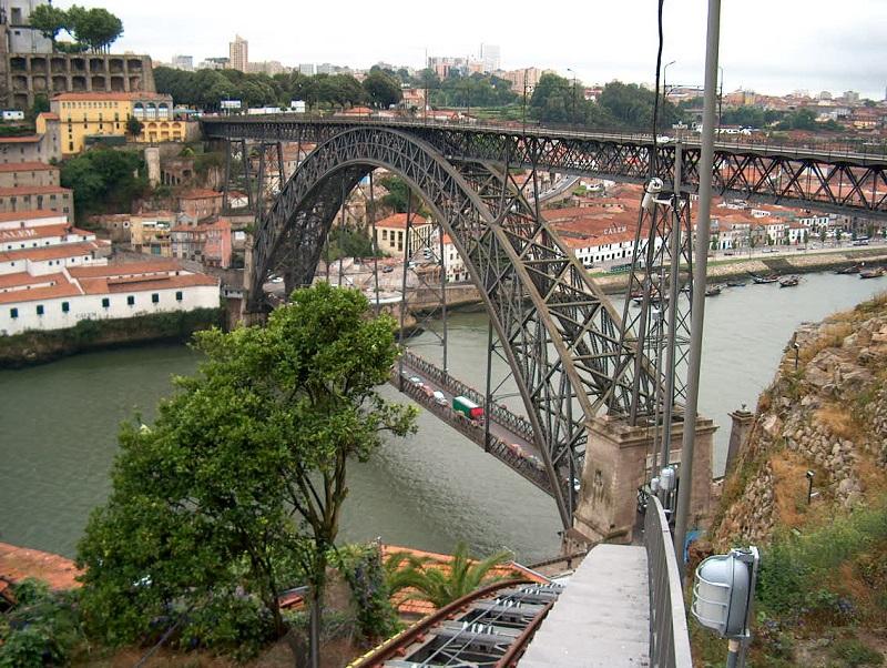 Funicular dos Guindais no Porto